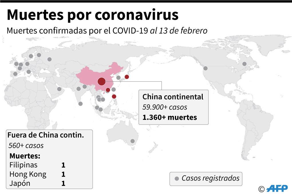 coronavirus, epidemia coronavirus, covid-19