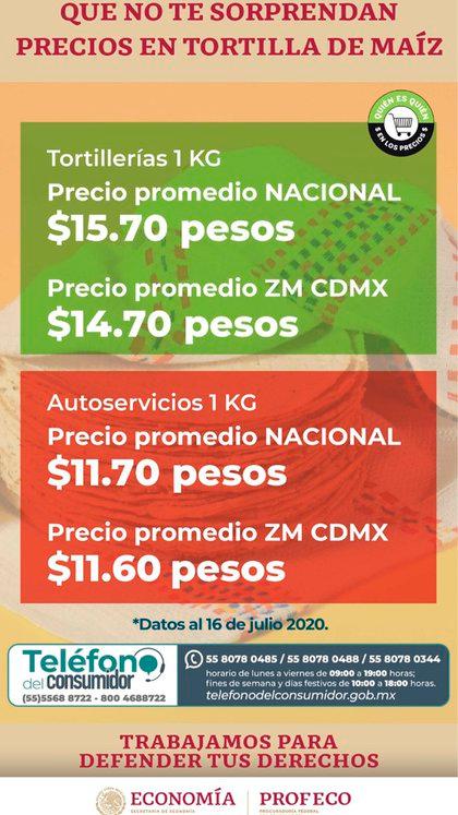 Que no te sorprendan, precios en tortilla de maíz (Foto: Procuraduría Federal del Consumidor)