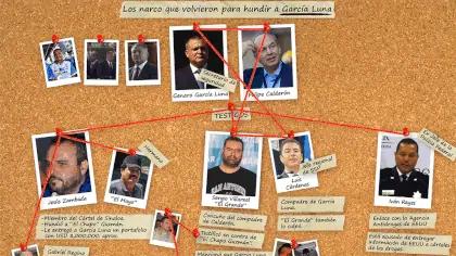 Los testigos en el juicio a Genaro García Luna (Gráfico: Infobae/Jovani Silva)