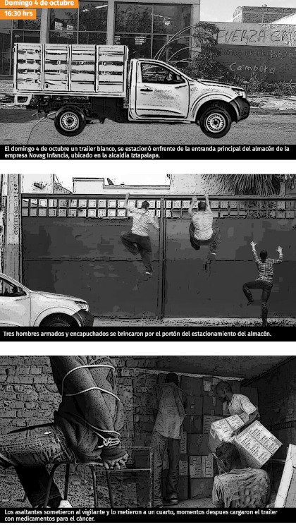 (Foto arte: Jovani Pérez Silva/ Infobae)